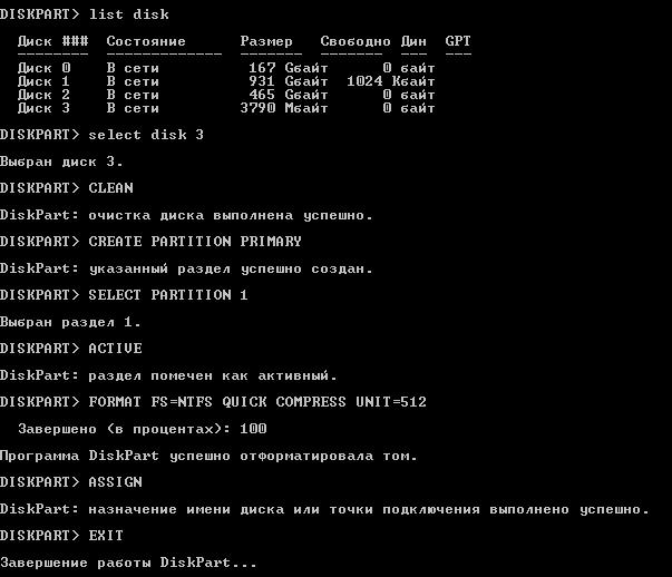 Форматирование USB флешки в NTFS с помощью Diskpart