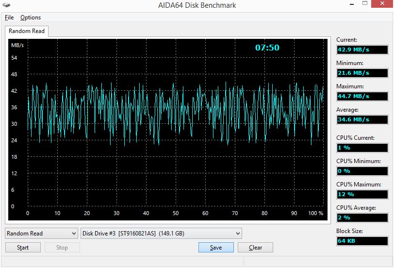 График скорости чтения случайных данных ДО замены на диске Seagate Momentus 5400.3 160 Гб